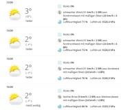 Wetter141228